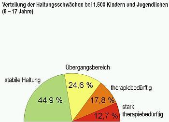 Fancy Jahr 8 Prozent Arbeitsblatt Festooning - Kindergarten ...